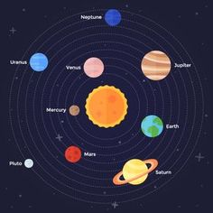 Planetary positions on April 28, 2019 - Geocentric view